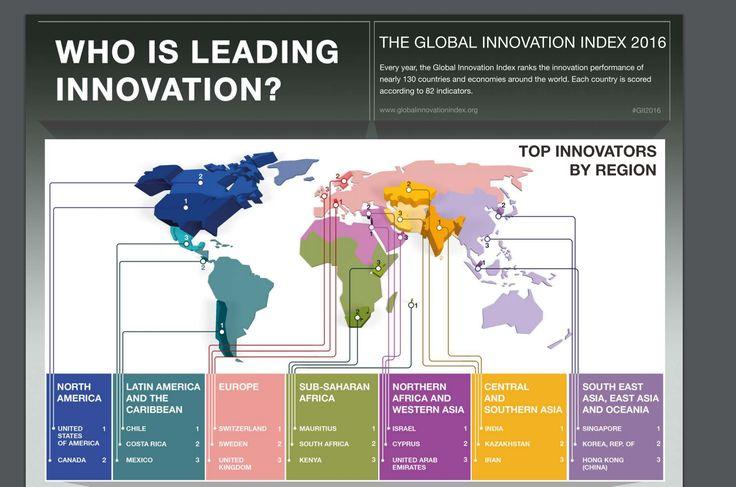 La Suisse reste numéro un mondial de l'innovation