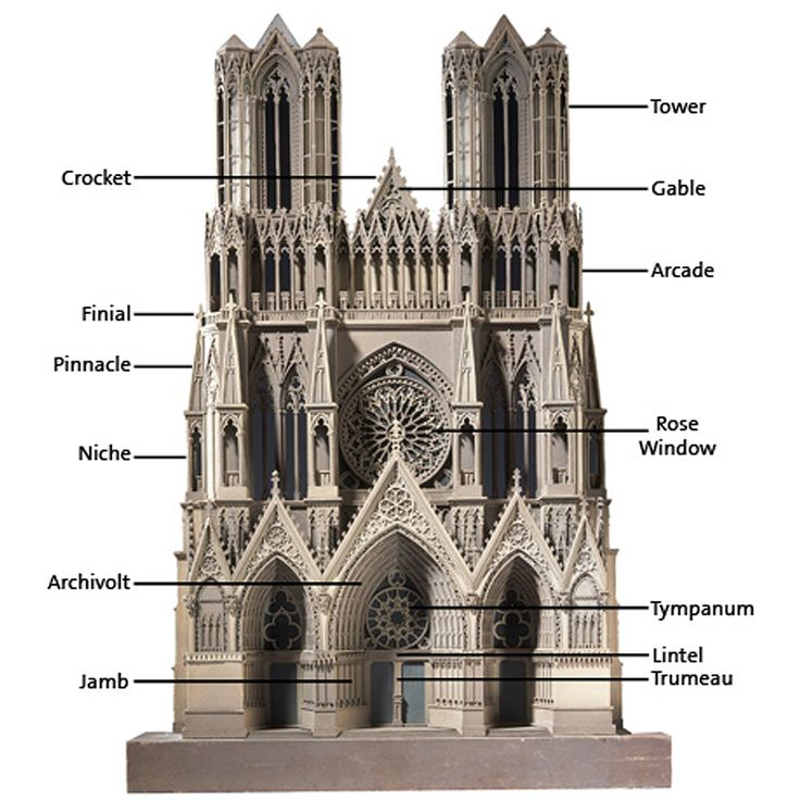 Wood and card model of the west front of Notre Dame Cathedral, Reims, France, possibly by E.C. Hakewill, England, UK, about 1840. Annotated to identify Gothic features. Museum no. MISC.3-1928. © Victoria & Albert Museum, London