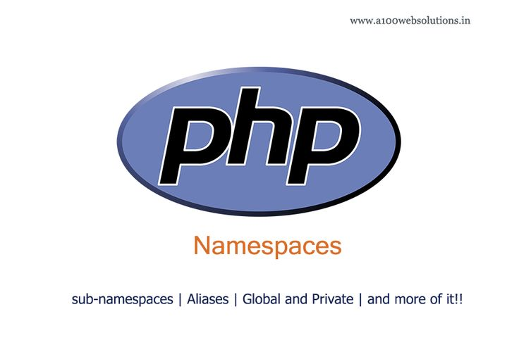what is a php namespace,how to implement php namespace,php namespace same as java package,php namespace simple tutorial,php namespace simple tutorial guide