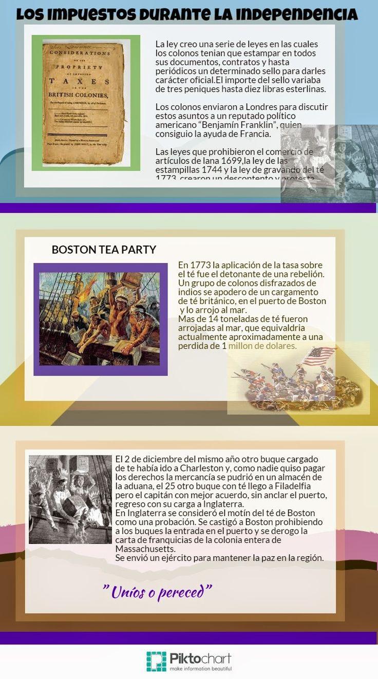Construyendo juntos el conocimiento de la Historia Trabajo elaborado por Arlen Magán Tercero de Secundaria 2014