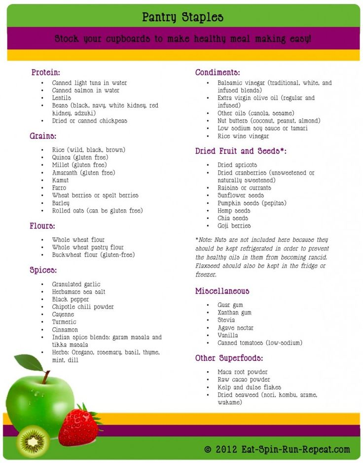 healthy pantry staples printable