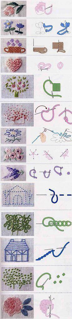 (14) Уроки по вышивке гладью. Схемы вышивки гладью начинающих | Домоводство для всей… | Embroidery