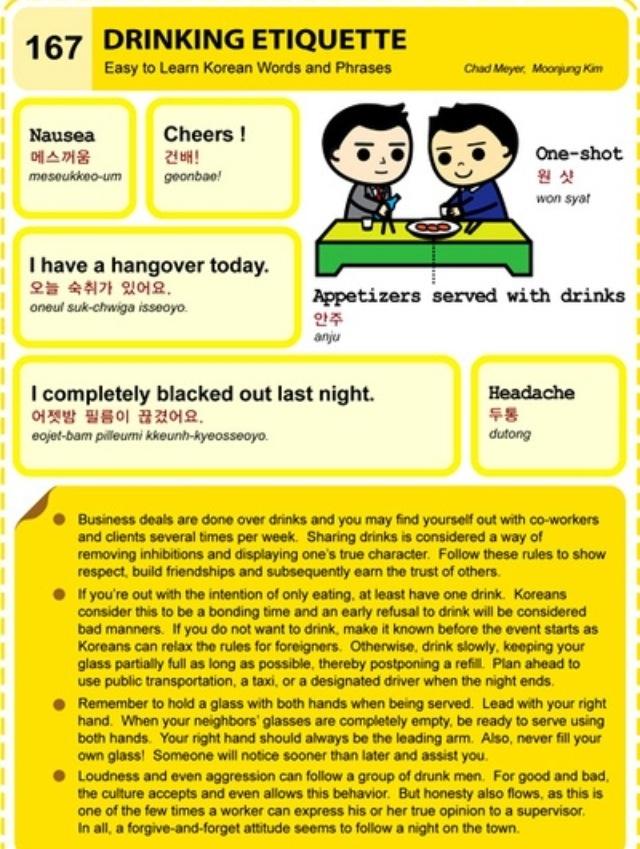 167 Meyer & Kim Learning Korean-http://www.belajarbahasakoreaonline.blogspot.com/2013/04/topik-partikel.html