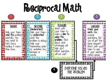 Students can work collaboratively to solve problems using reciprocal math.  Much like reciprocal teaching, each student has a