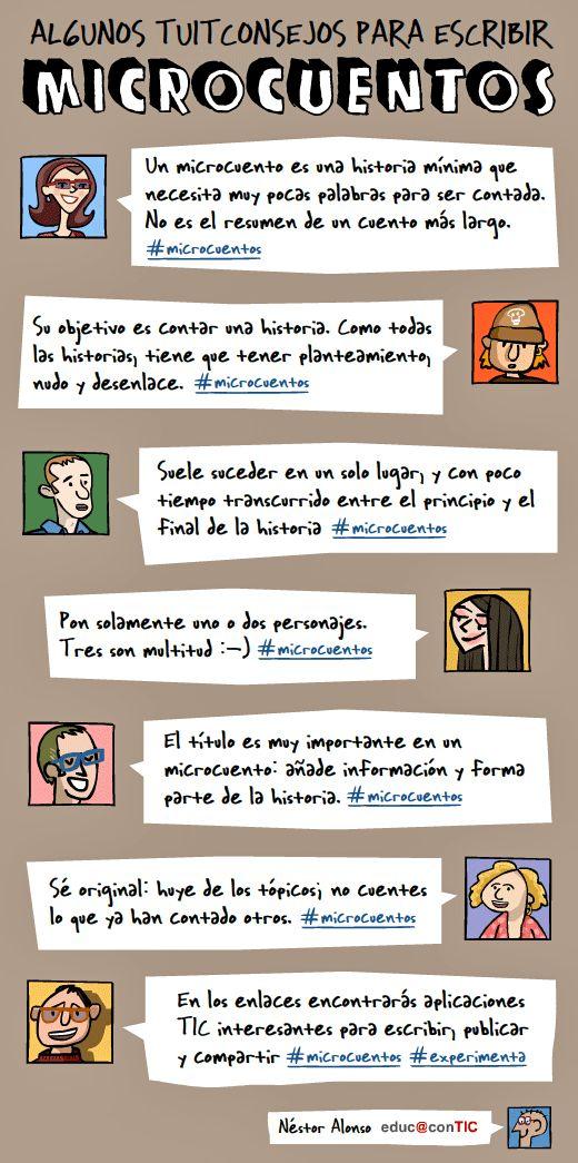 Infografía : consejos para escribir un microcuento