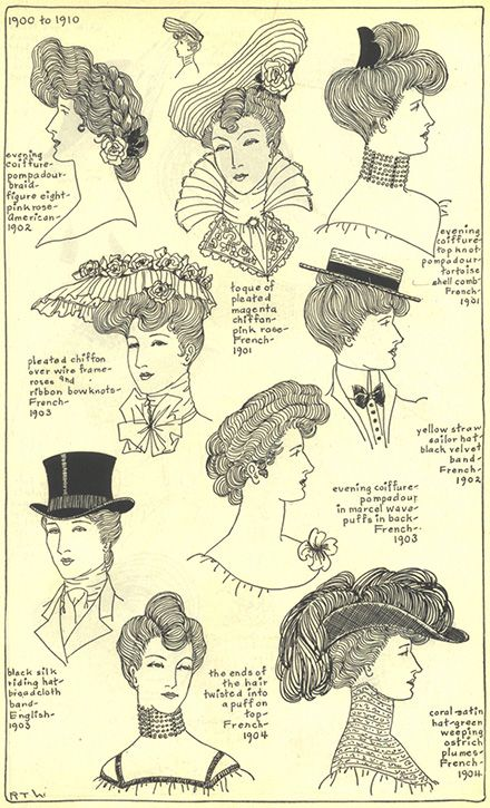 History of Hats | Gallery - Chapter 19 - Village Hat Shop