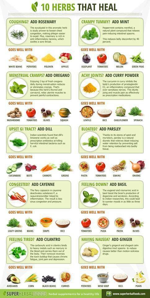 Spezie e aromi per la salute