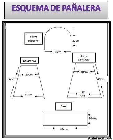 esquema de Pañalera