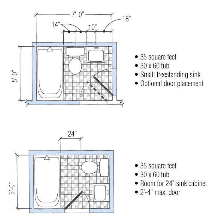 5x7 bathroom layout - Google Search | Basement Bath ...