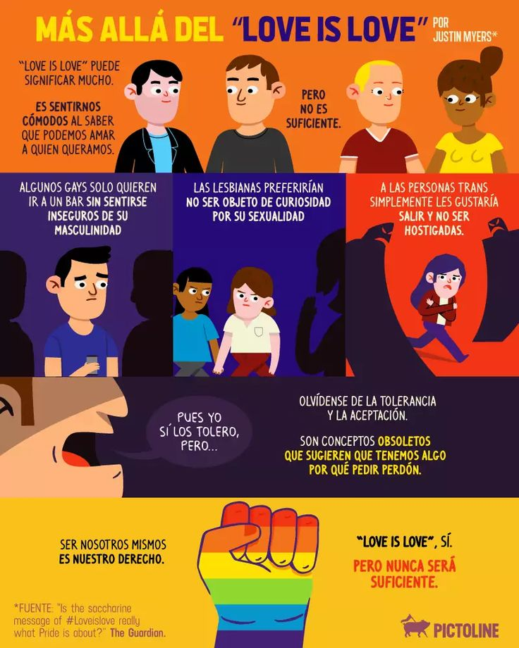 Pictoline Curious Facts, Screwed Up, Good People, Did You Know, Fun Facts, Psychology, Infographic, Pride, Gay