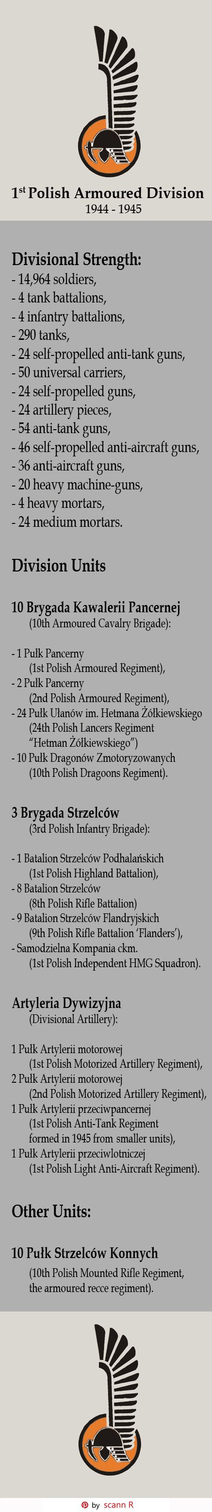 1st Polish Armoured Division - Divisional Strength 1944 1945