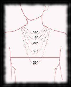 Jewelry. Good to know!: