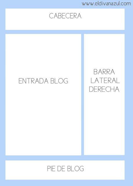 Ayuda para bloggers