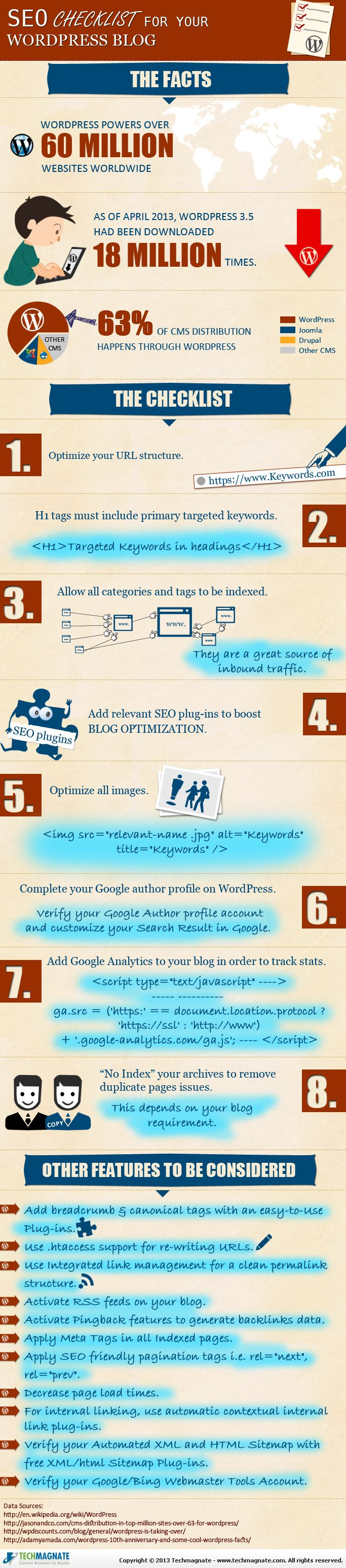 38 best seo checklist images on pinterest online marketing
