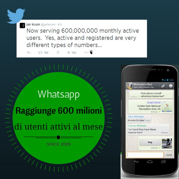 WhatsApp raggiunge i 600 milioni di utenti attivi al mese