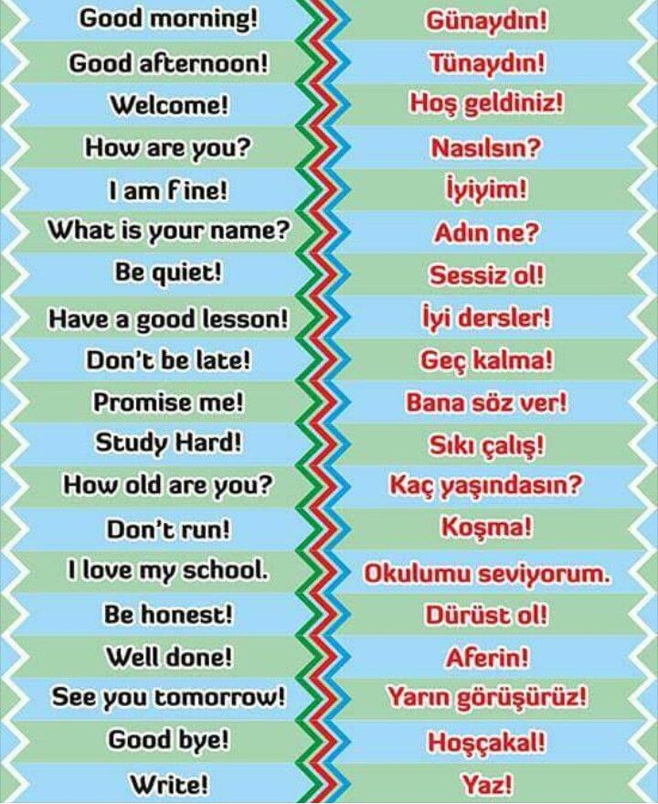 how to say turkey in arabic