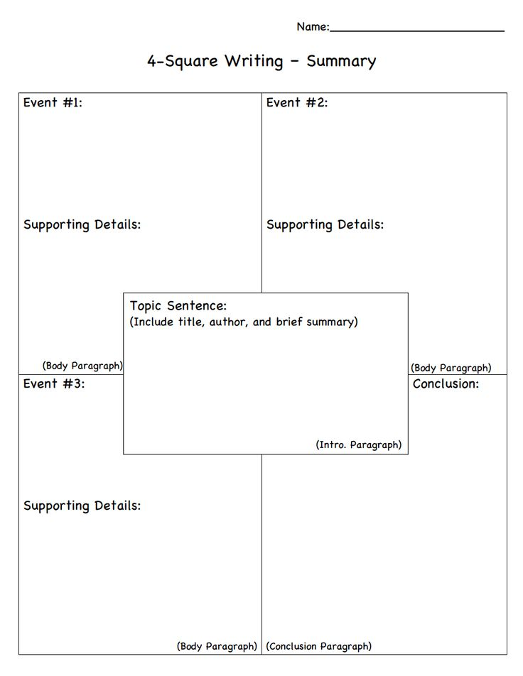 4 Square Writing Summary