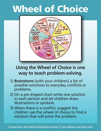 Positive Discipline: The Wheel of Choice