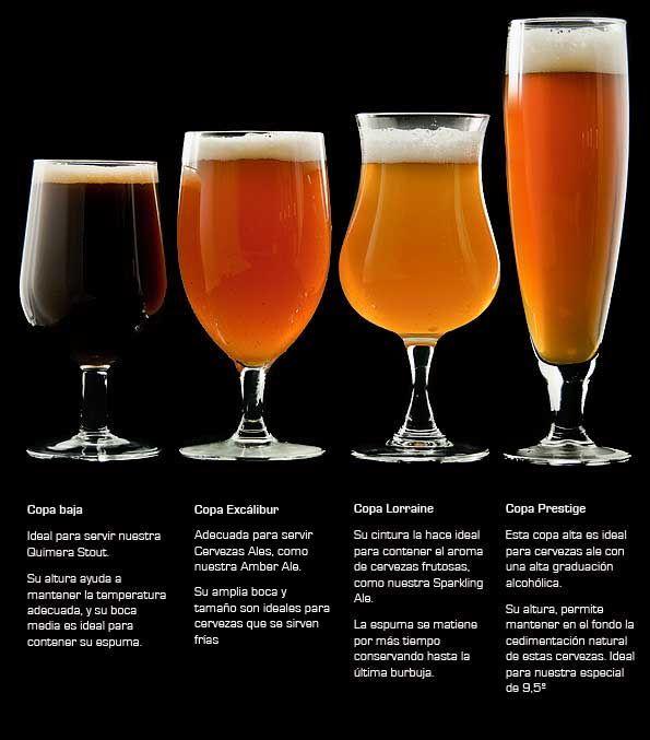 cerveza y copas - Buscar con Google