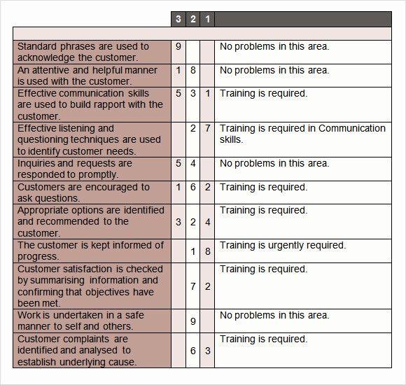 Inspirational 12 Sample Training Needs Analysis Templates Pdf