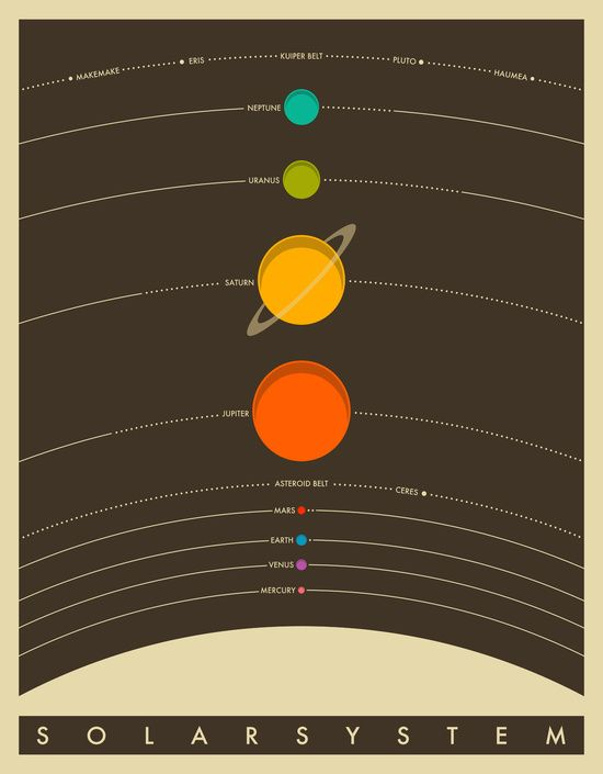 solar system art print prints pinterest. Black Bedroom Furniture Sets. Home Design Ideas