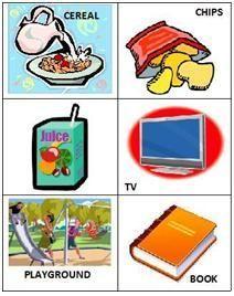 PECS Pictures for guiding behavior