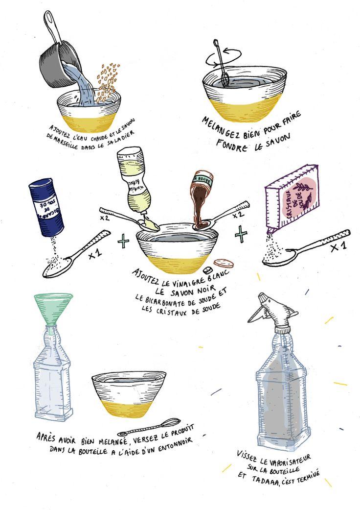 Aujourd'hui ma douce Billi Blake vous propose un joli tutoriel tout en image pour fabriquer son propre liquide vaisselle ! J'espère que ces petits tuto tout mimis et tout faciles vous p…