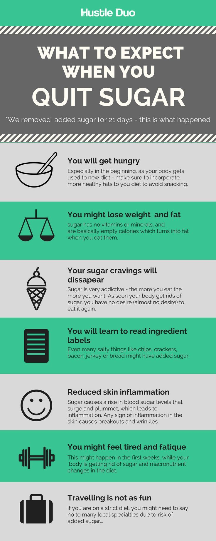 What Happens When You Quit Sugar Our Experience With Sugar Detox