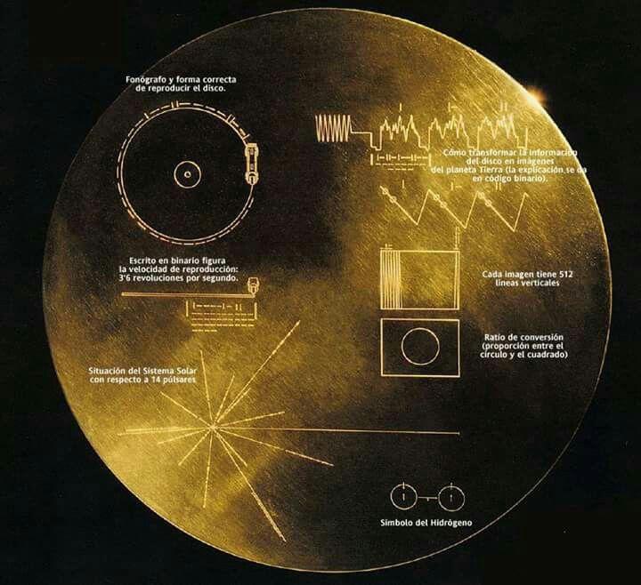 Imagen del Disco de Oro que acompaña a las sondas Voyager