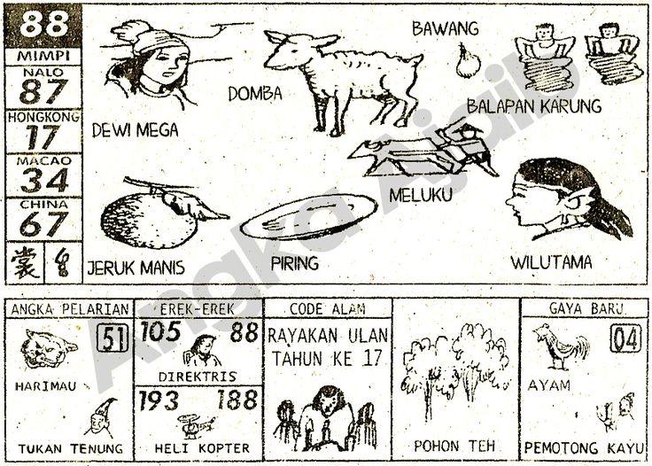 Prediksi Togel Laos Kamis 29/12/2016, Angka Main Laos Pools Kamis 29-12-2016, Bocoran Togel Laos Kamis 29 Desember 2016 dari para master togel terbaik, suhu togel ternama, peramal togel terpercaya yang berbaik hati berbagi bocoran angka main, angka kontrol, colok bebas, line invest 2d serta top bom 2d dari Togel Laos untuk edisi hari Kamis 29 Desember 2016.