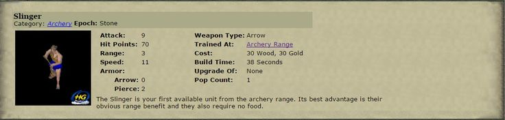 EE - Slinger - First Ranged Infantry, Starting In The Stone Age
