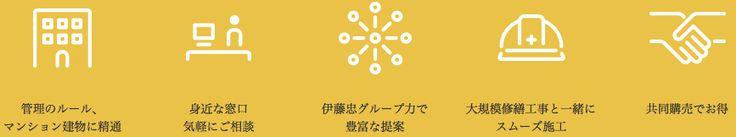 伊藤忠アーバンコミュニティのリフォームブランド Re:clasy(リクラシー)
