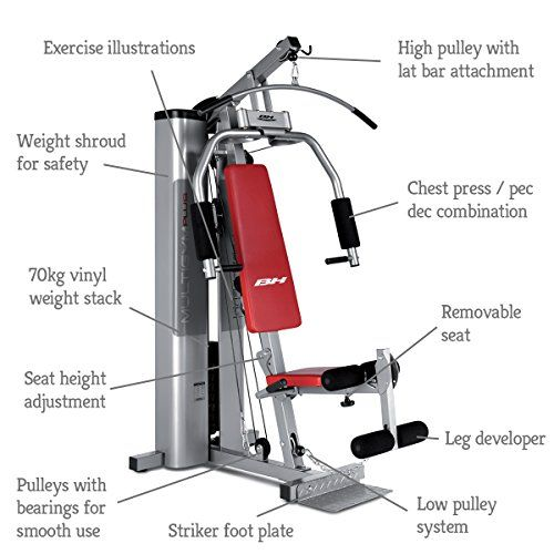 BH Fitness Multi Gym Plus Titanium – 70kg Weight Stack & Foldable Seat Pad