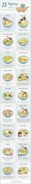 Haferbrei: Es ist so einfach, das sättigende Frühstück zuzubereiten   – eat & drink healthy