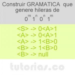 http://tutorias.co/construccion-de-gramatica-simple-0m-1n-0n-1m-con-mn-0/