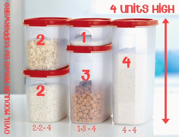 This is how I measured, calculated, and figured out which shape and size to get. The easiest way to do this is contact your local Tupperware...
