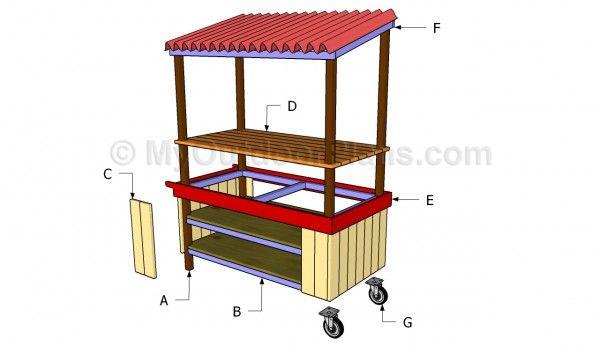 diy lemonade cart | Building a lemonade stand