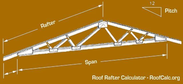 Rafter Calculator Estimate Length And Cost To Replace Roof Rafters Roofcalc Org In 2020 Replace Roof Rafter Roof