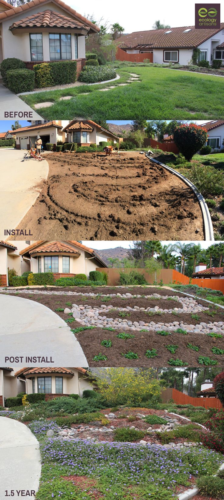 Best 20+ Drought tolerant landscape ideas on Pinterest