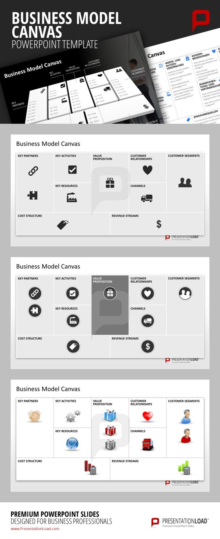Business Model Canvas PPT Template with the modules Customer Segment, Value Propositions, Communication and Distribution Channels, Customer Relationships, Revenue Streams, Key Resources, Key Activities, Key Partners and Cost Structure.    #presentationload    www.presentationl...