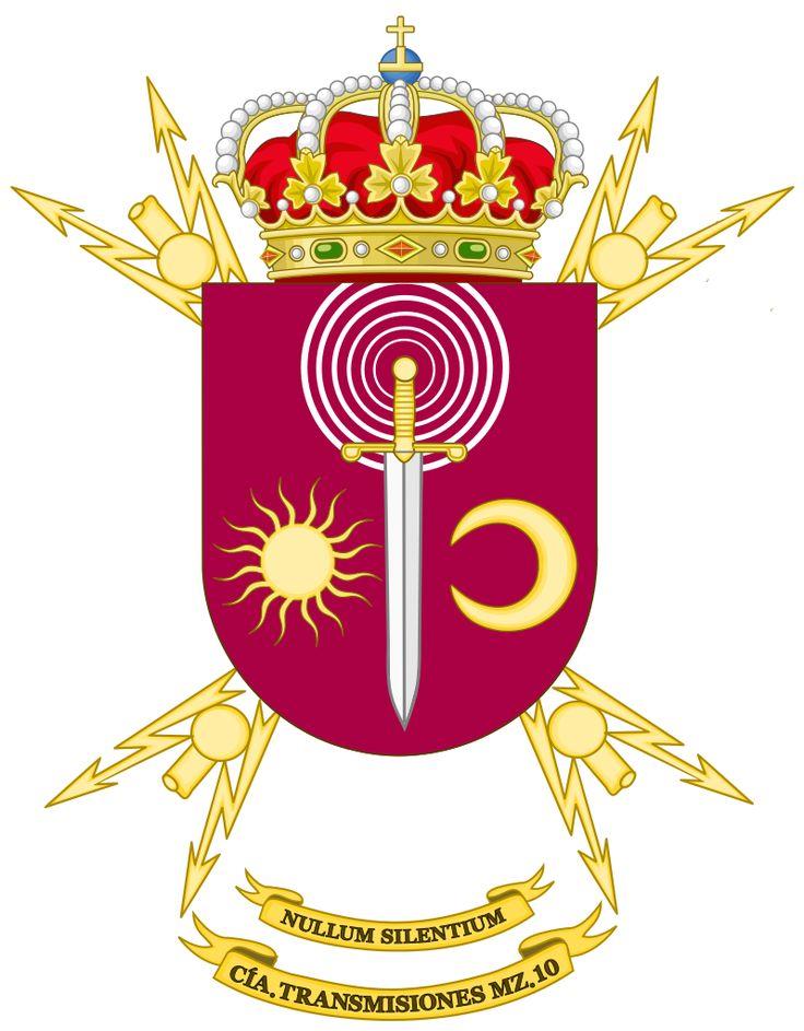 Pin de Sebastian Călina en Alternative flags Escudo de