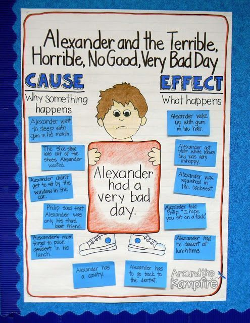 Cause and effect ideas and anchor chart for Alexander and the Terrible, Horrible, No Good, Very Bad Day.  We did so much with this book!