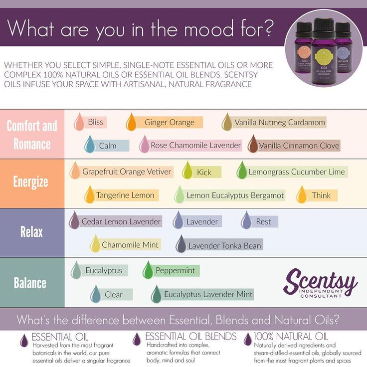 Scentsy Spring oils- #oils #natural #mood www.makesscentswright.scentsy www.facebook.com/TiffanyYourScentsyLady