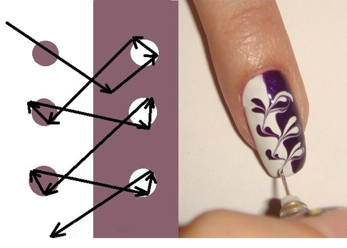 Nail design how to