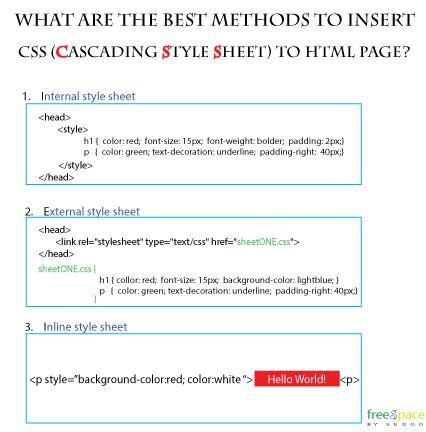13 best WEB PROGRAMMING images on Pinterest Coding, Computer - fresh blueprint computer programs