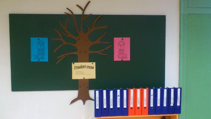 čtenářský strom  - budeme nalepovat listy s přečtenými knihami
