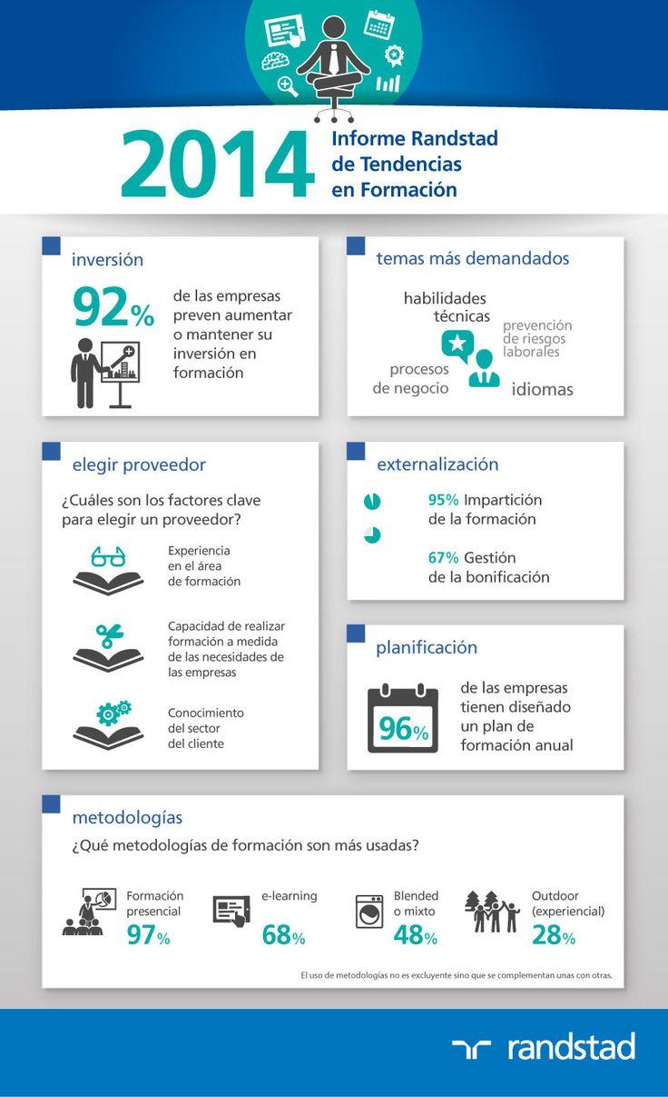Informe Randstad de Tendencias en Formación 2014 #education #learning #eLearning