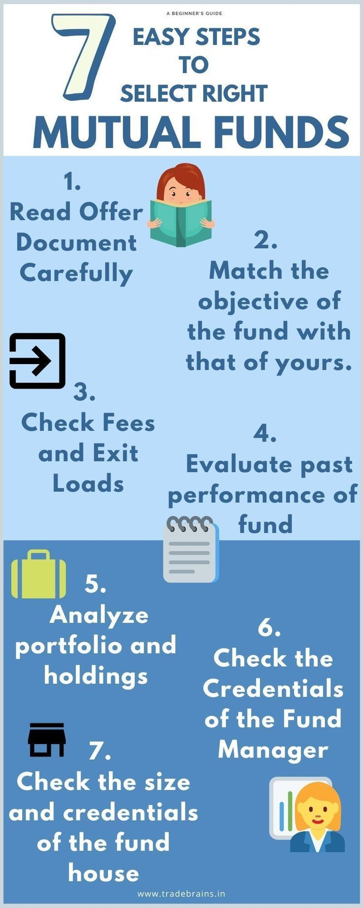 The Beginners Guide To Select Right Mutual Funds In 7 Easy Steps In 2020 Mutuals Funds Increase Knowledge Beginners Guide