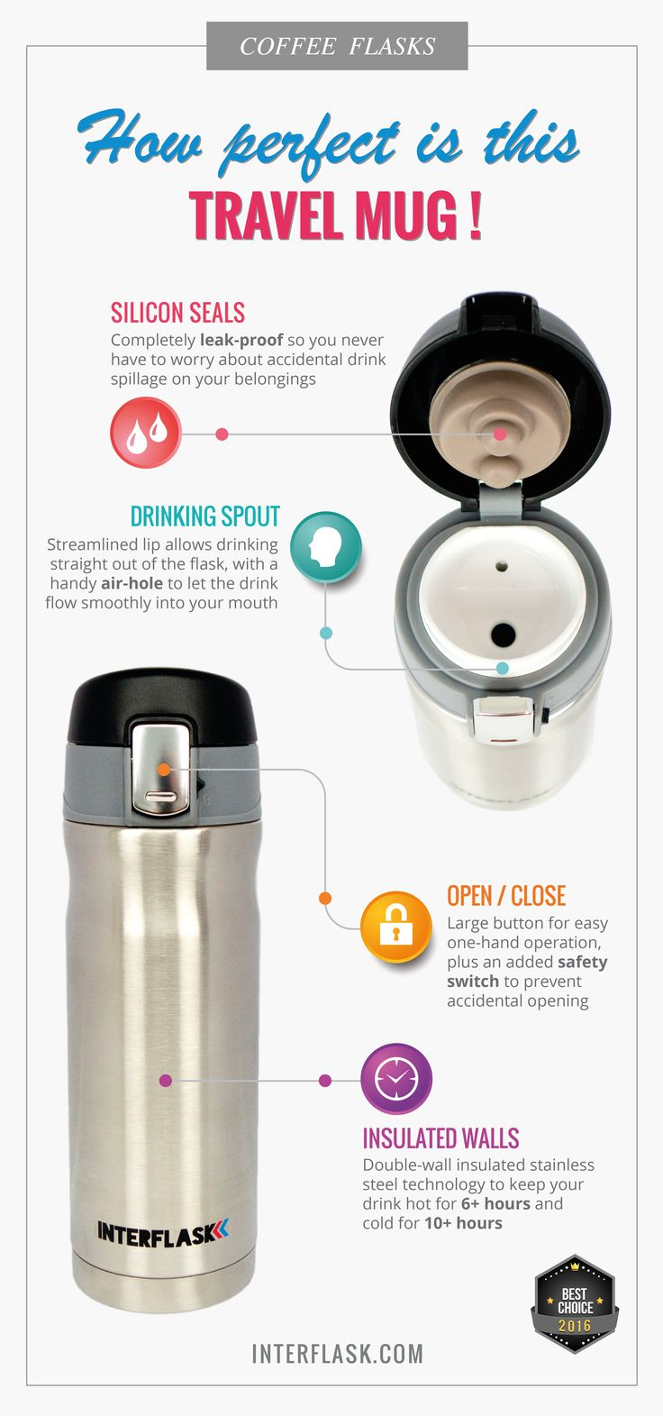 Interflask leakproof travel mug. https://www.giftful.co.uk/gift/leakproof-travel-mug-by-interflask-insulated-stainless-steel/