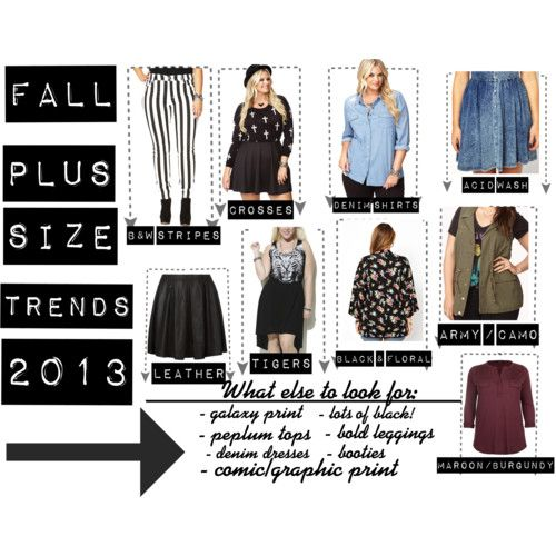 Fall plus size trends 2013.
